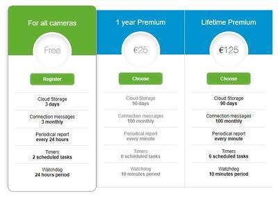 Jablotool.com Premium 365 days - 2